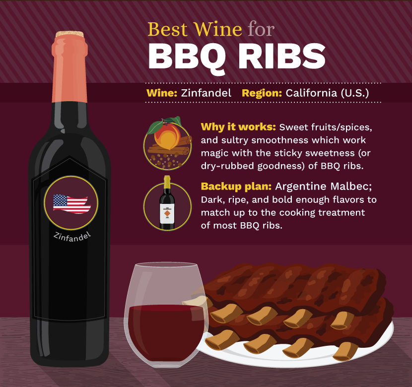 BBQ and Wine??